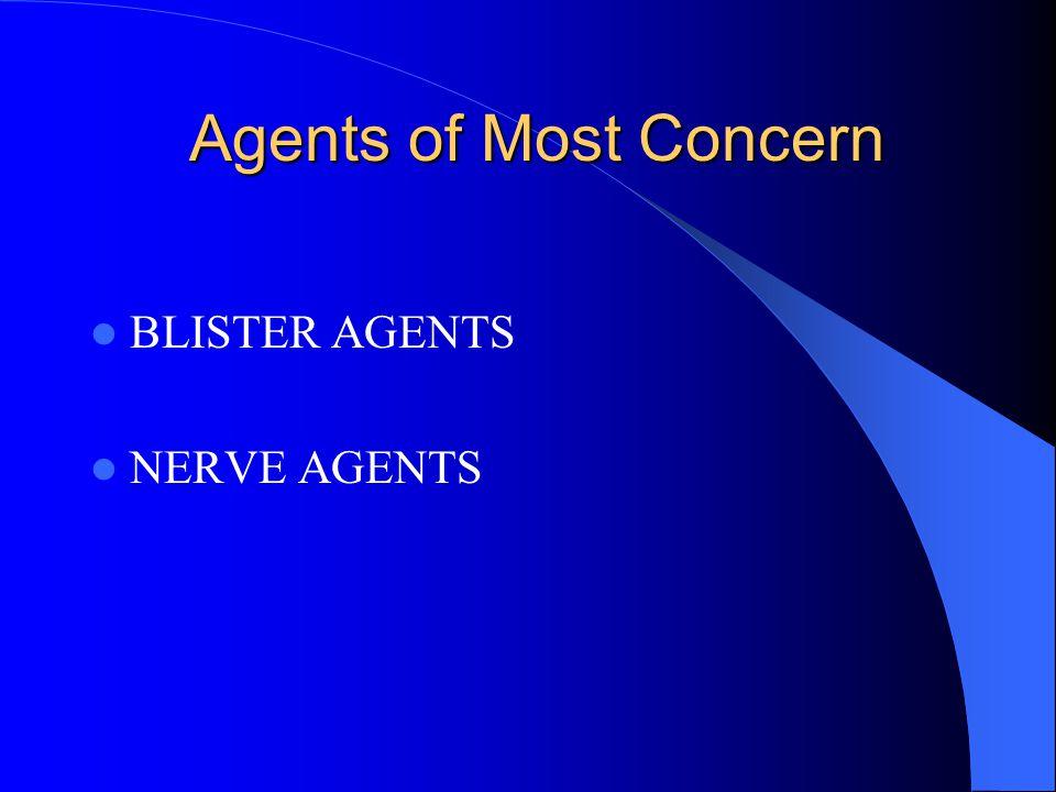Chemical Agents Blister agents – Mustard gas, phosgene oxime Nerve Agents – Sarin, Ricin, Tabun, GF, VX, Pulmonary Agents – Phosgene, chlorine Pesticides – Organophosphates