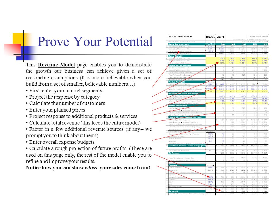Prove Your Potential This Revenue Model page enables you to demonstrate the growth our business can achieve given a set of reasonable assumptions (It is more believable when you build from a set of smaller, believable numbers…) First, enter your market segments Project the response by category Calculate the number of customers Enter your planned prices Project response to additional products & services Calculate total revenue (this feeds the entire model) Factor in a few additional revenue sources (if any-- we prompt you to think about them!) Enter overall expense budgets Calculate a rough projection of future profits.
