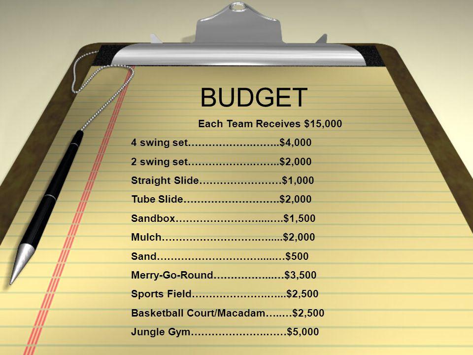 BUDGET Each Team Receives $15,000 4 swing set……………….……..$4,000 2 swing set……………….……..$2,000 Straight Slide……………………$1,000 Tube Slide……………………….$2,000 Sa