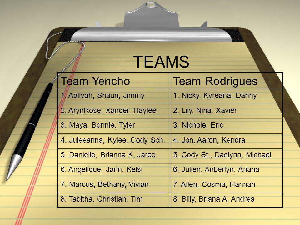 TEAMS Team YenchoTeam Rodrigues 1. Aaliyah, Shaun, Jimmy1. Nicky, Kyreana, Danny 2. ArynRose, Xander, Haylee2. Lily, Nina, Xavier 3. Maya, Bonnie, Tyl