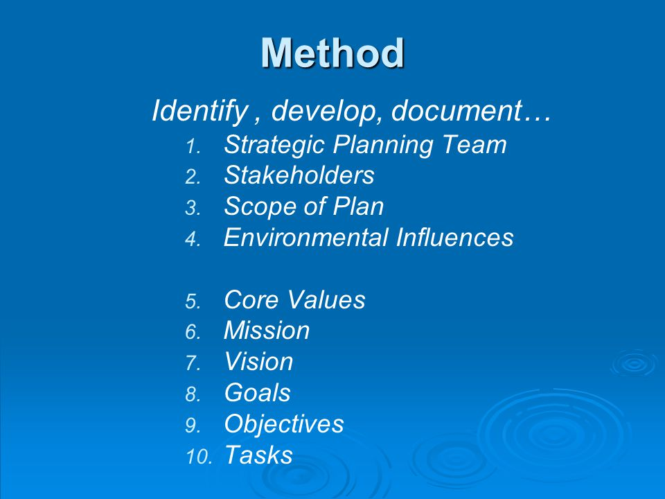 Method Identify, develop, document… Strategic Planning Team Stakeholders Scope of Plan Environmental Influences Core Values Mission Vision Goals Objectives Tasks