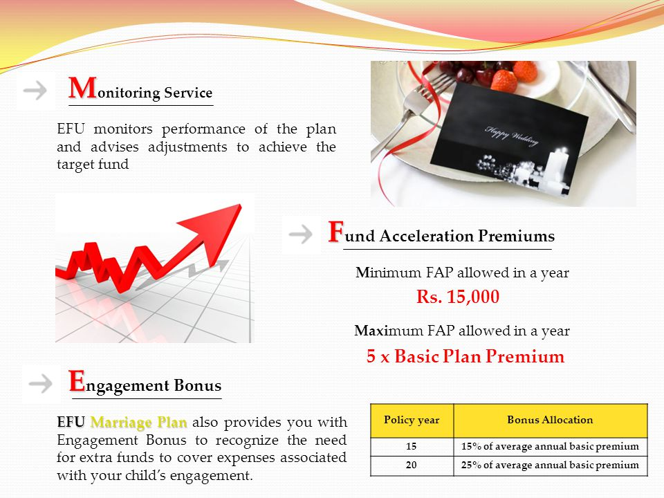 F F und Acceleration Premiums M M onitoring Service EFU monitors performance of the plan and advises adjustments to achieve the target fund E E ngagement Bonus EFU Marriage Plan EFU Marriage Plan also provides you with Engagement Bonus to recognize the need for extra funds to cover expenses associated with your childs engagement.