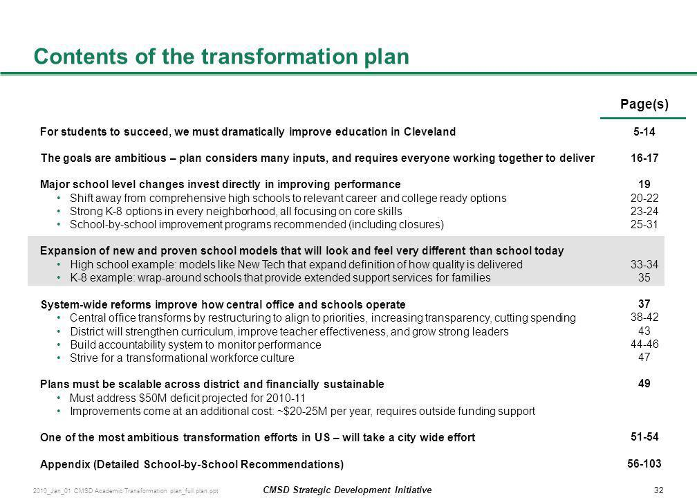 32 CMSD Strategic Development Initiative 2010_Jan_01 CMSD Academic Transformation plan_full plan.ppt Contents of the transformation plan Page(s) For s