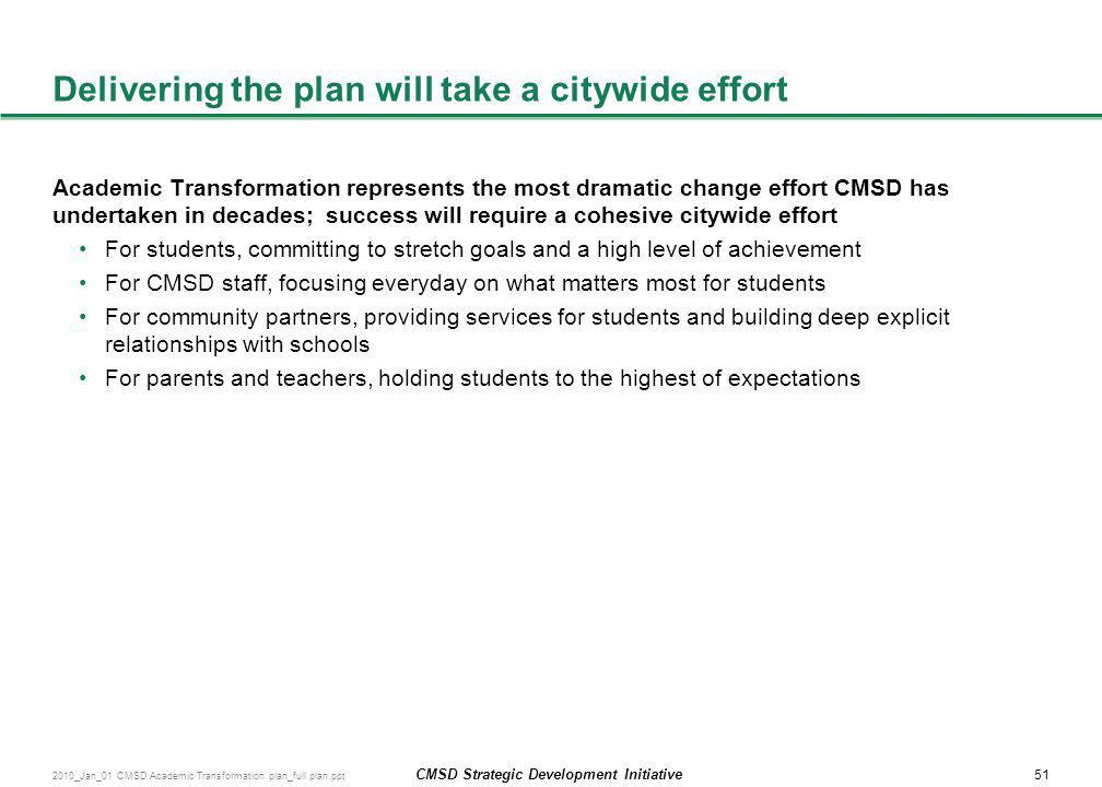 51 CMSD Strategic Development Initiative 2010_Jan_01 CMSD Academic Transformation plan_full plan.ppt Delivering the plan will take a citywide effort A