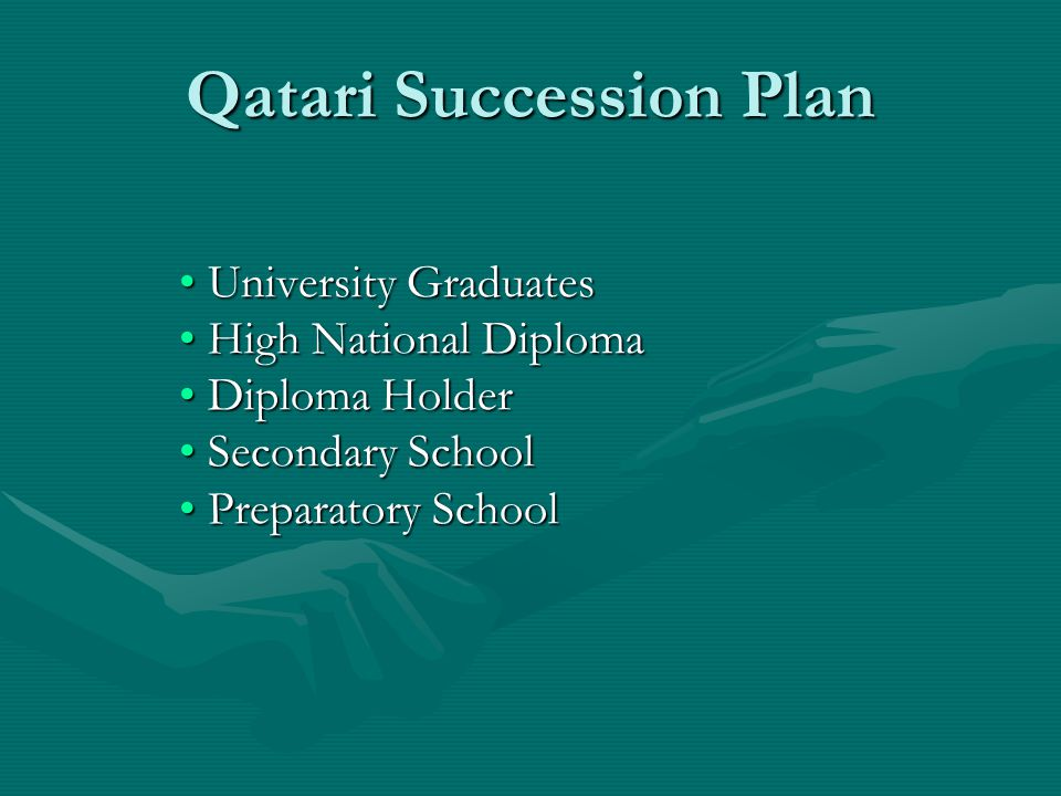 Qatari Succession Plan U University Graduates H High National Diploma D Diploma Holder S Secondary School P Preparatory School