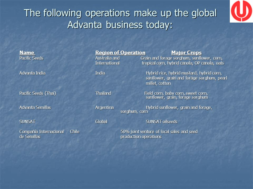 The following operations make up the global Advanta business today: Name Region of OperationMajor Crops Pacific Seeds Australia and Grain and forage sorghum, sunflower, corn, International tropical corn, hybrid canola, OP canola, oats International tropical corn, hybrid canola, OP canola, oats Advanta India India Hybrid rice, hybrid mustard, hybrid corn, sunflower, grain and forage sorghum, pearl millet, cotton Pacific Seeds (Thai) Thailand Field corn, baby corn, sweet corn, sunflower, grain, forage sorghum Advanta Semillas Argentina Hybrid sunflower, grain and forage, sorghum, corn SUNSAT Global SUNSAT oilseeds Compañía Internacional Chile 50% joint venture of local sales and seed de Semillas production operations