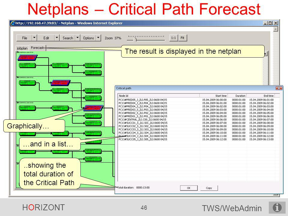 HORIZONT 46 TWS/WebAdmin Netplans – Critical Path Forecast...collapsed cluster, click on + to expand again The result is displayed in the netplan Grap