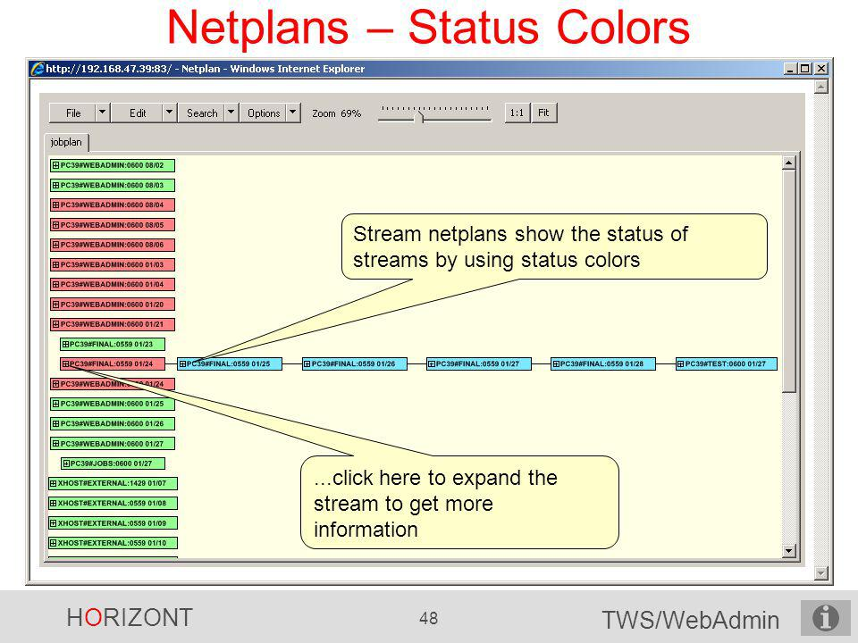 HORIZONT 48 TWS/WebAdmin Netplans – Status Colors...click here to expand the stream to get more information Stream netplans show the status of streams