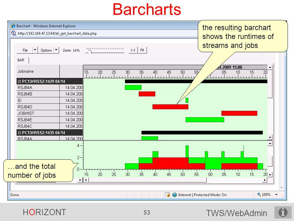 HORIZONT 53 TWS/WebAdmin Barcharts the resulting barchart shows the runtimes of streams and jobs …and the total number of jobs