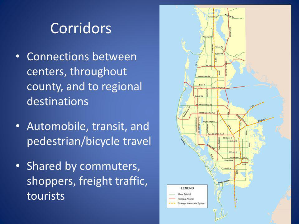 Corridors Connections between centers, throughout county, and to regional destinations Automobile, transit, and pedestrian/bicycle travel Shared by commuters, shoppers, freight traffic, tourists