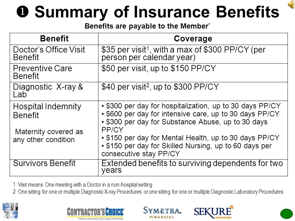 Summary of Insurance Benefits Benefits are payable to the Member` BenefitCoverage Doctors Office Visit Benefit $35 per visit 1, with a max of $300 PP/CY (per person per calendar year) Preventive Care Benefit $50 per visit, up to $150 PP/CY Diagnostic X-ray & Lab $40 per visit 2, up to $300 PP/CY Hospital Indemnity Benefit Maternity covered as any other condition $300 per day for hospitalization, up to 30 days PP/CY $600 per day for intensive care, up to 30 days PP/CY $300 per day for Substance Abuse, up to 30 days PP/CY $150 per day for Mental Health, up to 30 days PP/CY $150 per day for Skilled Nursing, up to 60 days per consecutive stay PP/CY Survivors BenefitExtended benefits to surviving dependents for two years 1 Visit means: One meeting with a Doctor in a non-hospital setting.
