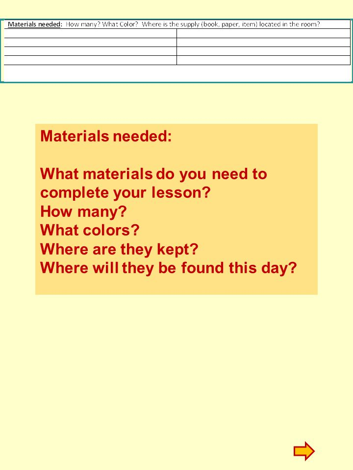 Materials needed: What materials do you need to complete your lesson? How many? What colors? Where are they kept? Where will they be found this day?