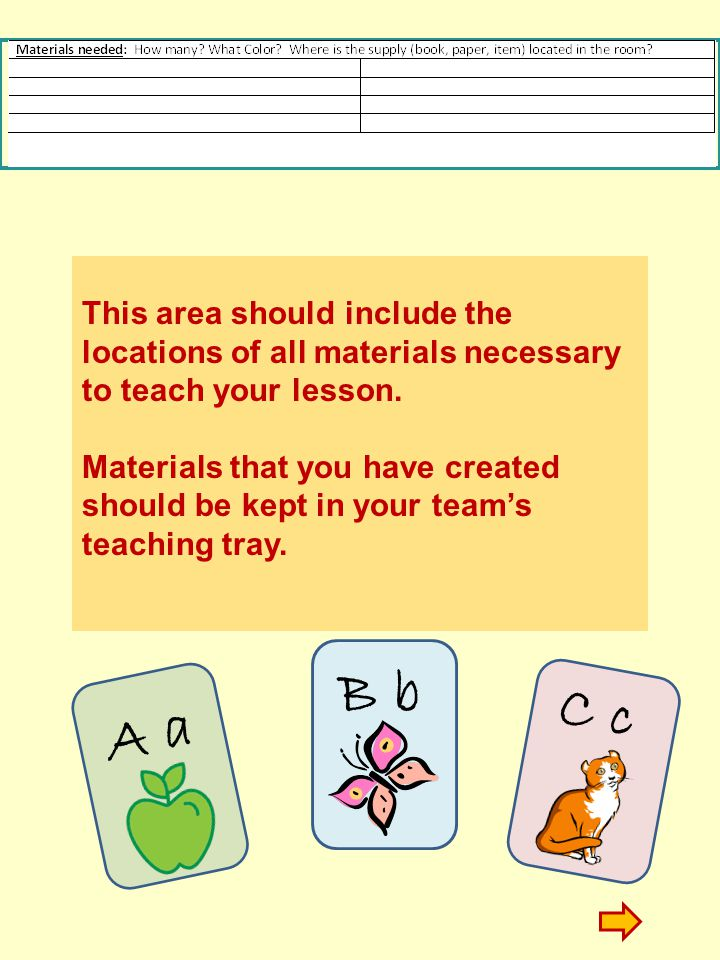 This area should include the locations of all materials necessary to teach your lesson. Materials that you have created should be kept in your teams t