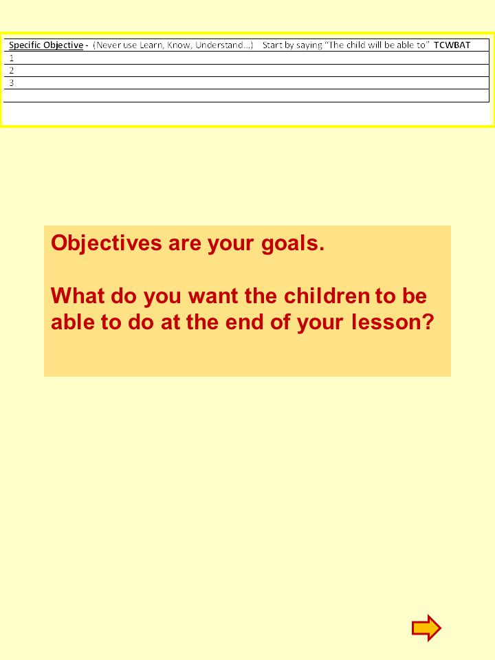 Objectives are your goals. What do you want the children to be able to do at the end of your lesson?