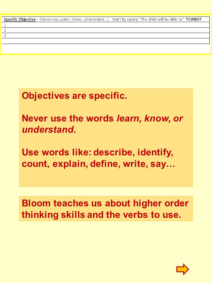 Objectives are specific. Never use the words learn, know, or understand. Use words like: describe, identify, count, explain, define, write, say… Bloom