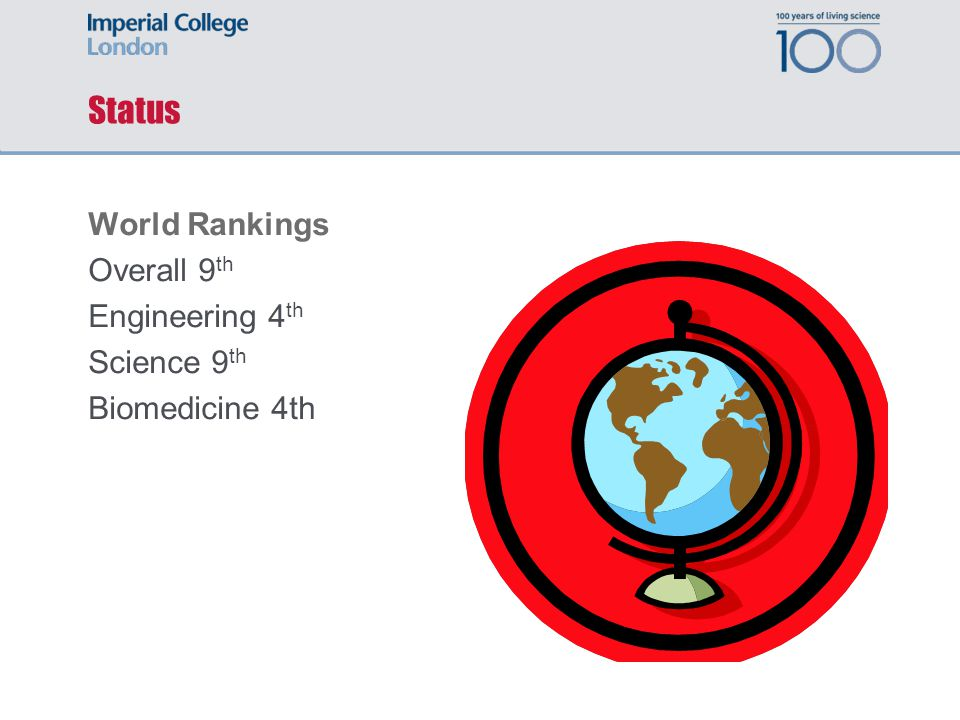 Status World Rankings Overall 9 th Engineering 4 th Science 9 th Biomedicine 4th