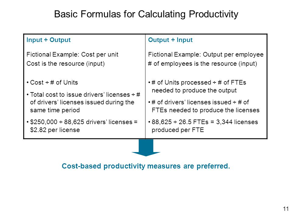 11 Basic Formulas for Calculating Productivity Input ÷ Output Fictional Example: Cost per unit Cost is the resource (input) Cost ÷ # of Units Total cost to issue drivers licenses ÷ # of drivers licenses issued during the same time period $250,000 ÷ 88,625 drivers licenses = $2.82 per license Output ÷ Input Fictional Example: Output per employee # of employees is the resource (input) # of Units processed ÷ # of FTEs needed to produce the output # of drivers licenses issued ÷ # of FTEs needed to produce the licenses 88,625 ÷ 26.5 FTEs = 3,344 licenses produced per FTE Cost-based productivity measures are preferred.