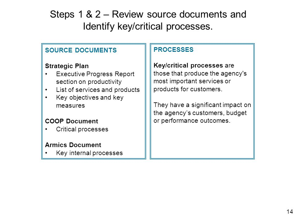 14 Steps 1 & 2 – Review source documents and Identify key/critical processes.