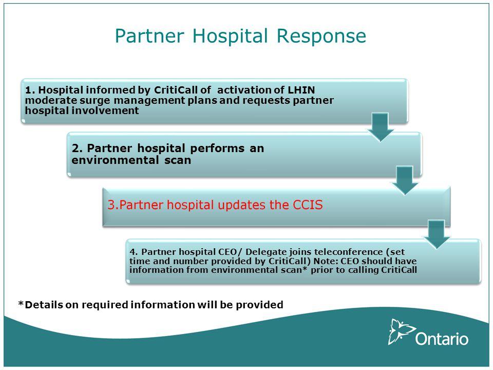 Partner Hospital Response 1.