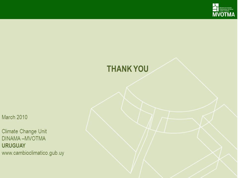 THANK YOU March 2010 Climate Change Unit DINAMA –MVOTMA URUGUAY www.cambioclimatico.gub.uy
