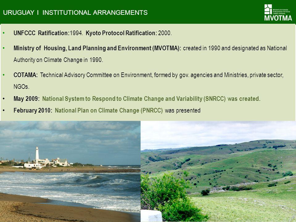 URUGUAY I INSTITUTIONAL ARRANGEMENTS UNFCCC Ratification: 1994.