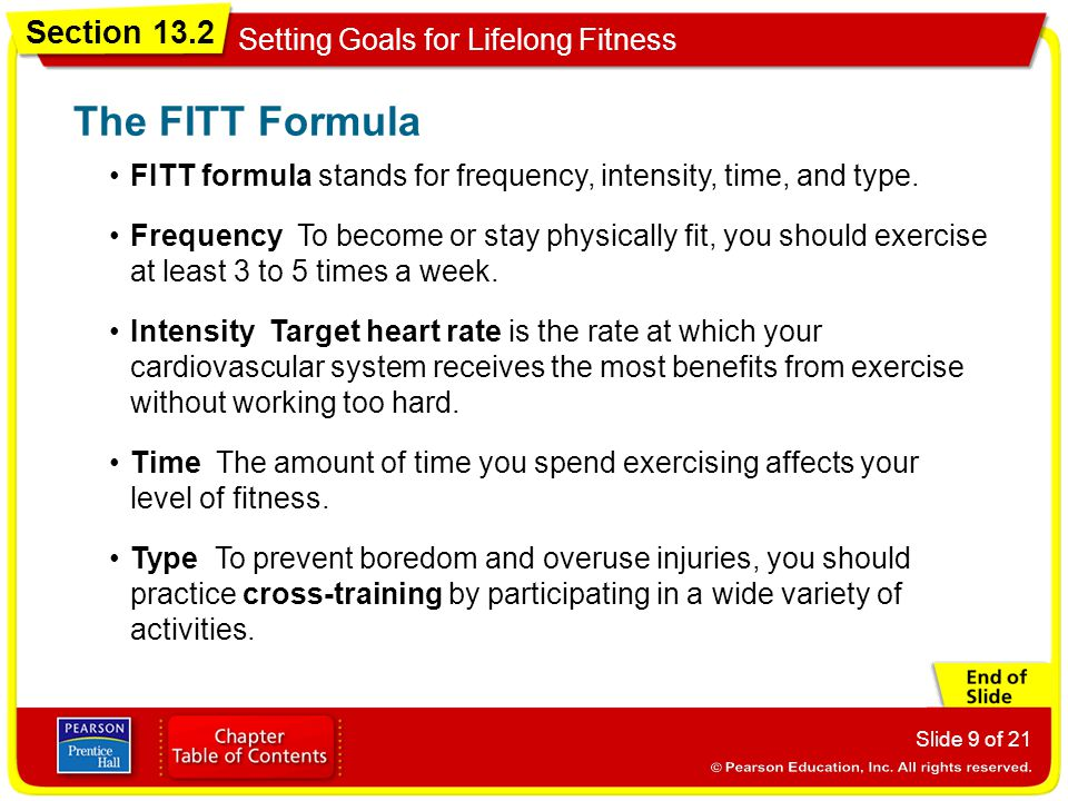 Section 13.2 Setting Goals for Lifelong Fitness Slide 9 of 21 FITT formula stands for frequency, intensity, time, and type. The FITT Formula Frequency