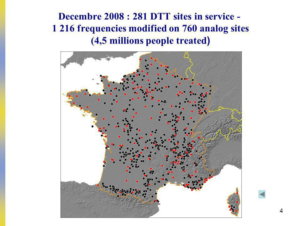4 Decembre 2008 : 281 DTT sites in service - 1 216 frequencies modified on 760 analog sites (4,5 millions people treated )