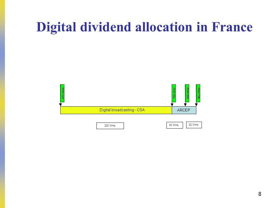 8 Digital broadcasting - CSA Digital dividend allocation in France 40 MHz Déf 32 MHz 360 MHz320 MHz ARCEP