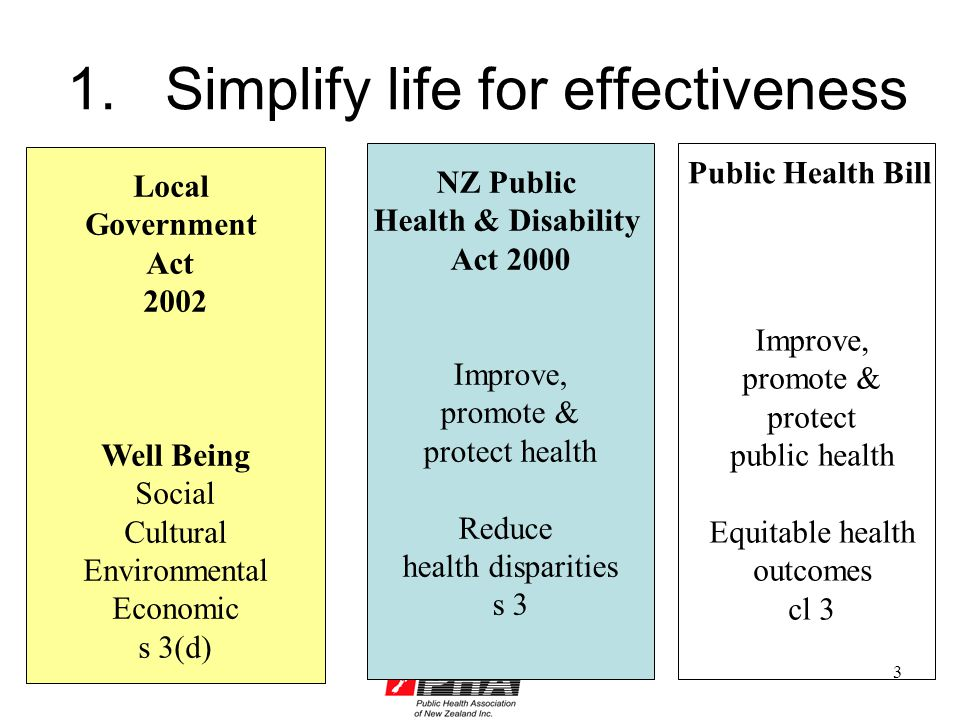 4 Public Health functions PHA submission 2.5, p30-33 MoH DHB TA .
