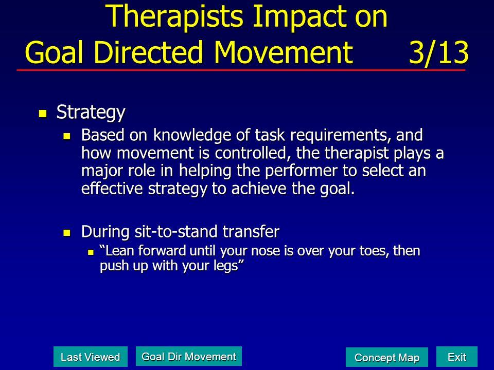 Therapists Impact on Goal Directed Movement 4/13 Regulatory stimuli Regulatory stimuli Those aspects of the strategy that are essential to goal accomplishment.