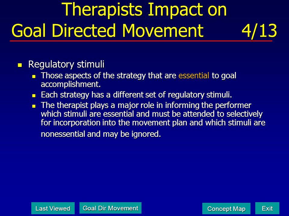 The End © DM McKeough 2009 Last Viewed Last Viewed Exit Concept Map Concept Map Goal Dir Movement Goal Dir Movement