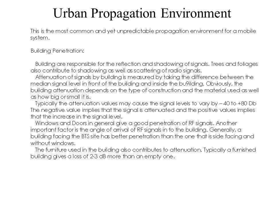 Urban Propagation Environment