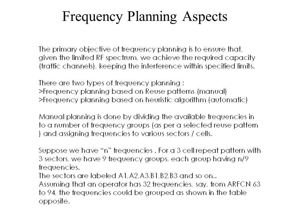 Frequency Planning Aspects