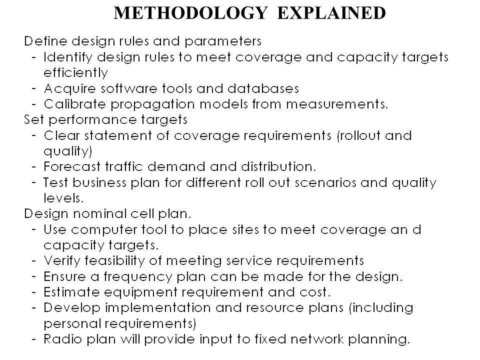 METHODOLOGY EXPLAINED