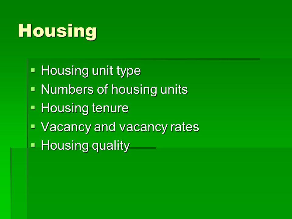 Housing Housing unit type Housing unit type Numbers of housing units Numbers of housing units Housing tenure Housing tenure Vacancy and vacancy rates Vacancy and vacancy rates Housing quality Housing quality