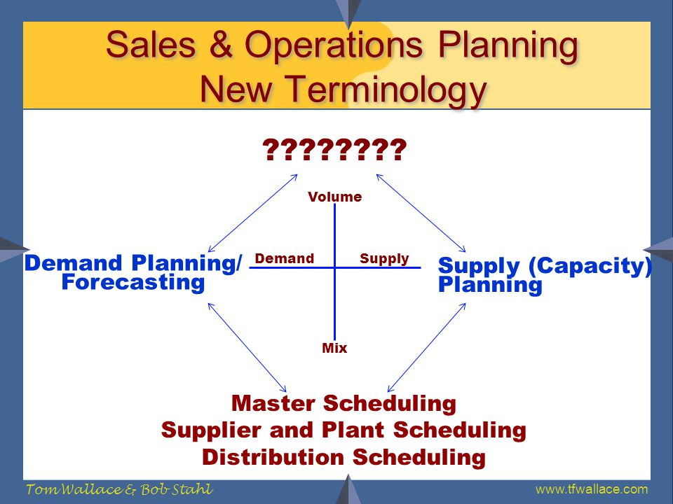 www.tfwallace.com Tom Wallace & Bob Stahl Sales & Operations Planning New Terminology DemandSupply Volume Mix Master Scheduling Supplier and Plant Sch