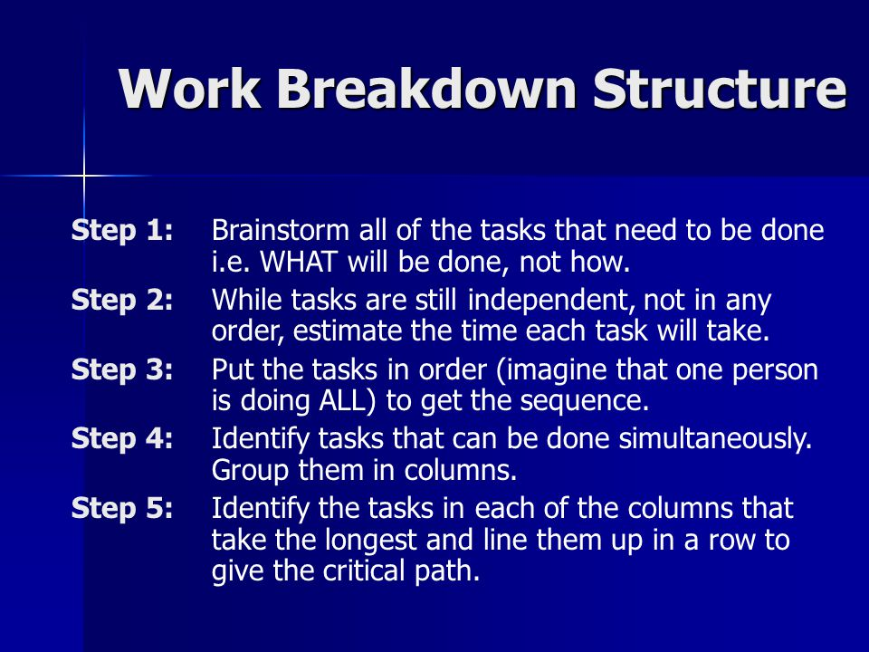 Work Breakdown Structure Step 1:Brainstorm all of the tasks that need to be done i.e. WHAT will be done, not how. Step 2:While tasks are still indepen