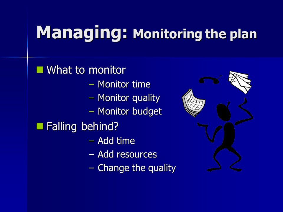 Managing: Monitoring the plan What to monitor What to monitor –Monitor time –Monitor quality –Monitor budget Falling behind? Falling behind? –Add time