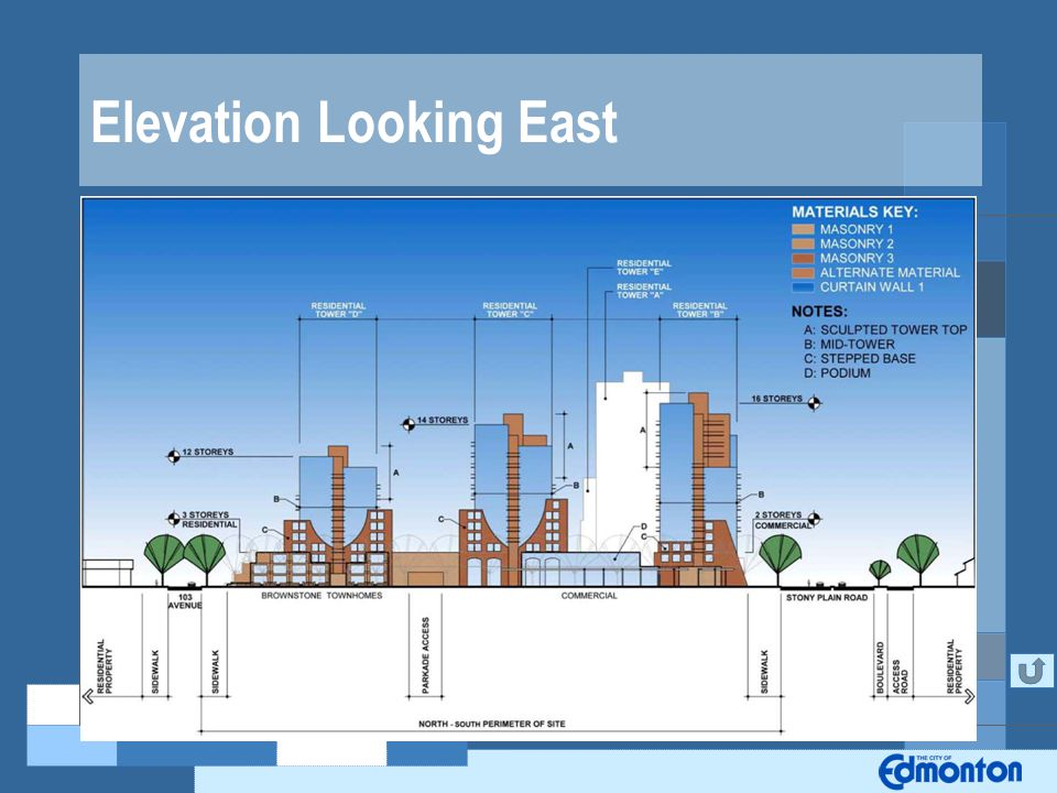 Elevation Looking East