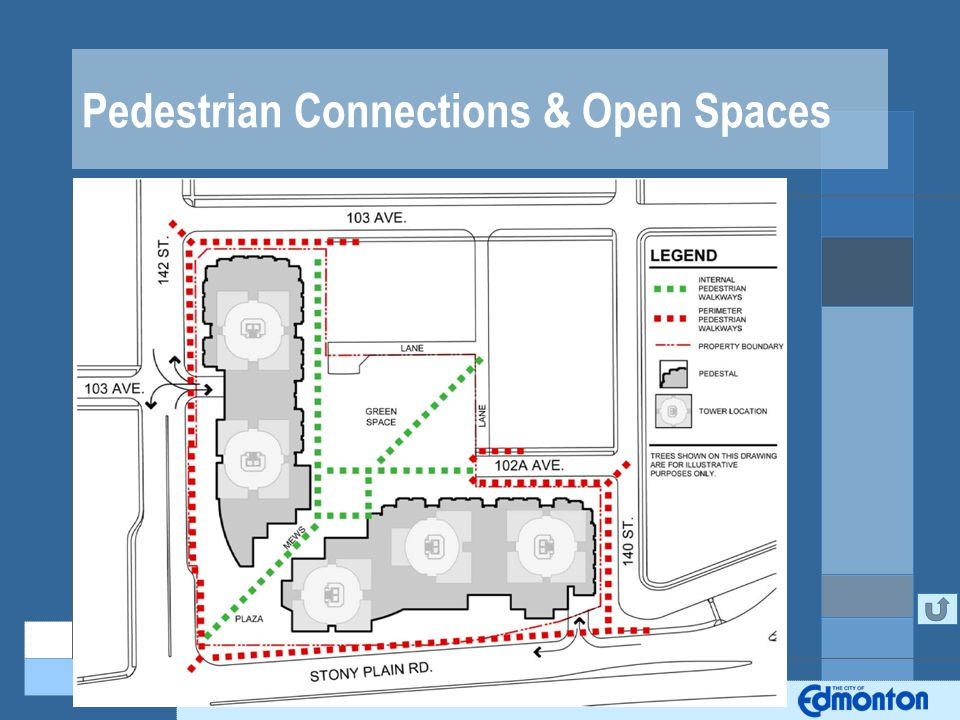 Pedestrian Connections & Open Spaces