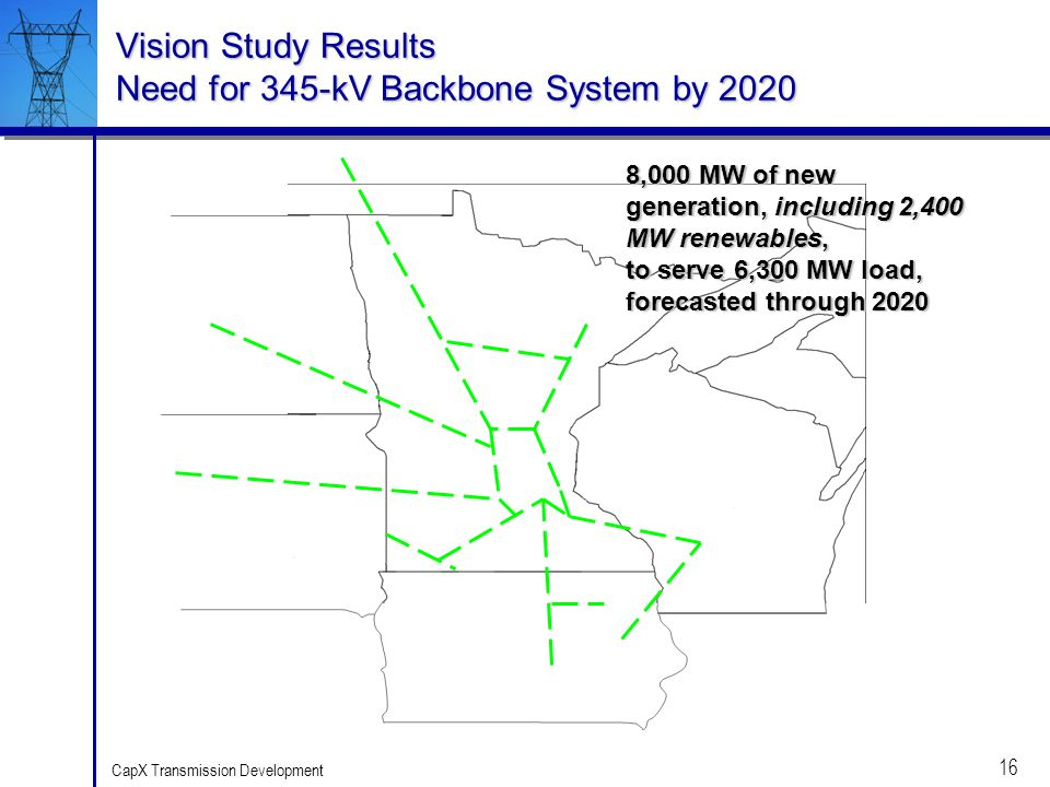 16 CapX Transmission Development Vision Study Results Need for 345-kV Backbone System by 2020 8,000 MW of new generation, including 2,400 MW renewable