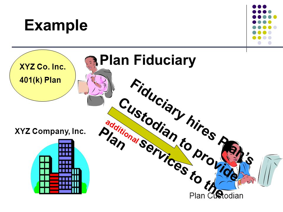 Example XYZ Company, Inc. XYZ Co. Inc.