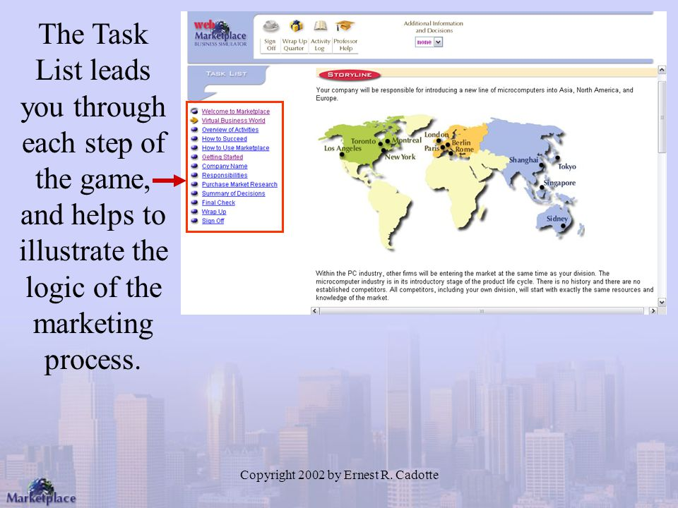 Copyright 2002 by Ernest R. Cadotte The Task List leads you through each step of the game, and helps to illustrate the logic of the marketing process.