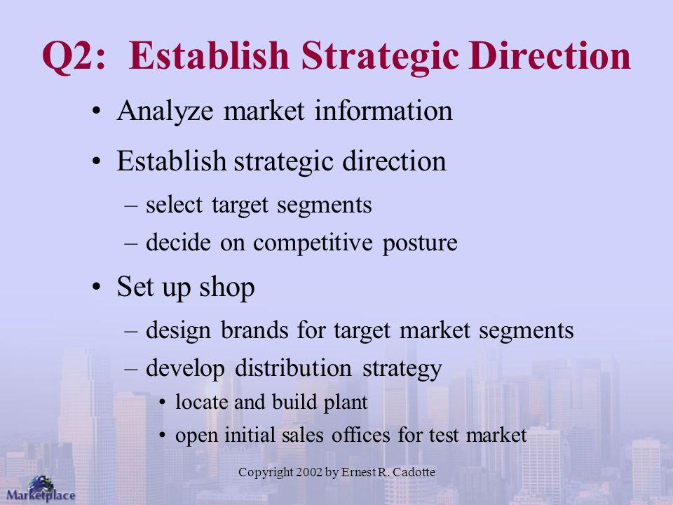 Copyright 2002 by Ernest R. Cadotte Q2: Establish Strategic Direction Analyze market information Establish strategic direction –select target segments