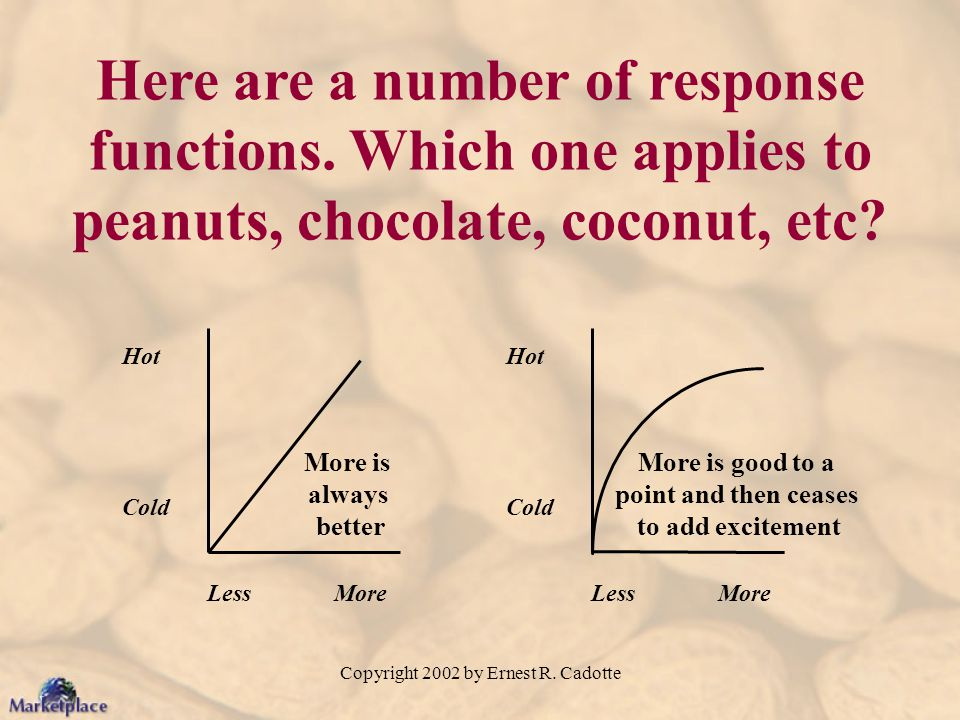Copyright 2002 by Ernest R. Cadotte Here are a number of response functions. Which one applies to peanuts, chocolate, coconut, etc? Hot Cold LessMore