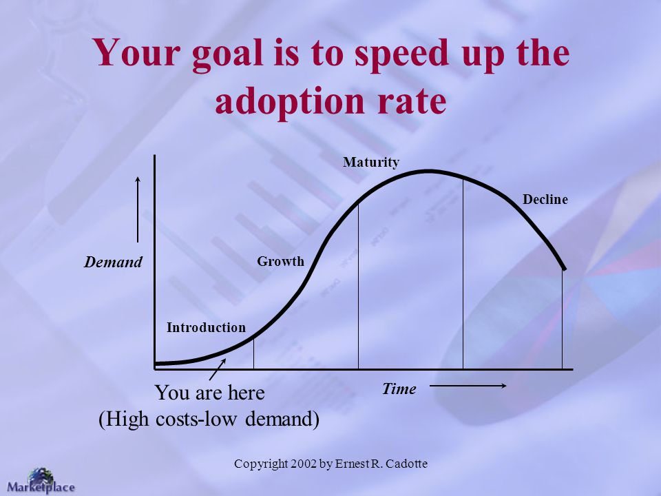 Copyright 2002 by Ernest R. Cadotte Your goal is to speed up the adoption rate Demand Time Introduction Growth Maturity Decline You are here (High cos