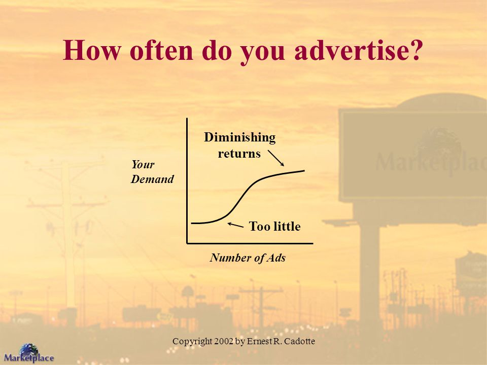 Copyright 2002 by Ernest R. Cadotte How often do you advertise? Your Demand Number of Ads Diminishing returns Too little