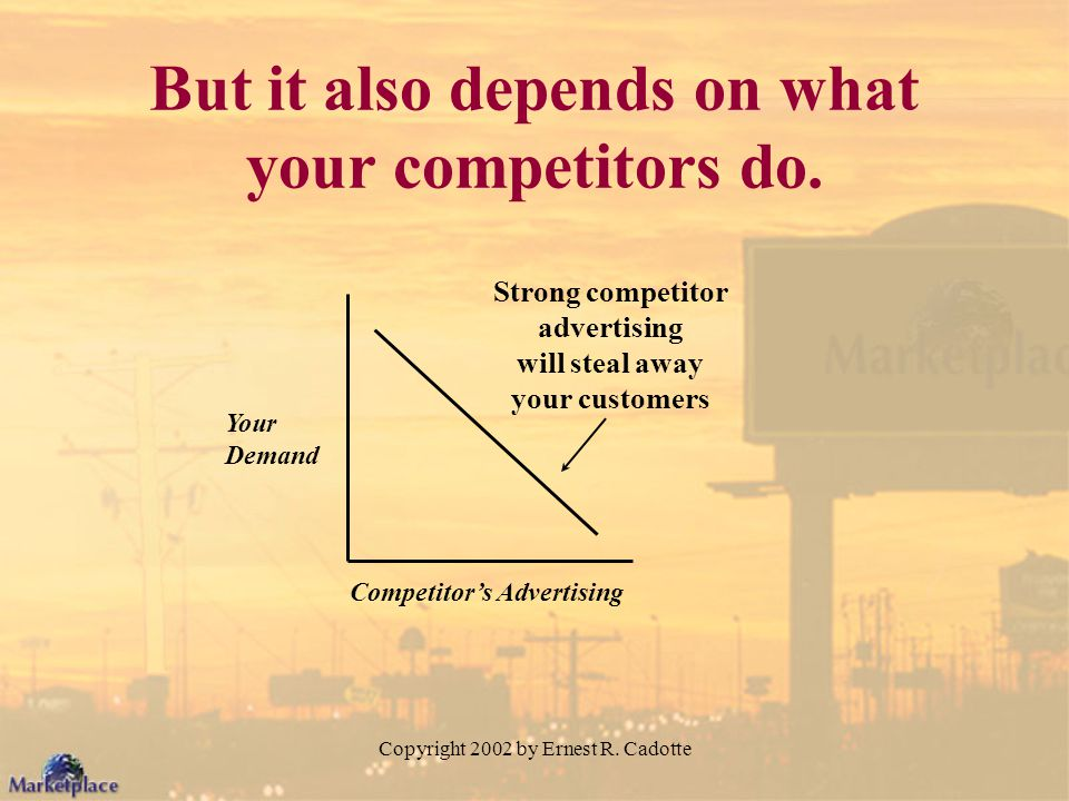 Copyright 2002 by Ernest R. Cadotte But it also depends on what your competitors do. Your Demand Competitors Advertising Strong competitor advertising