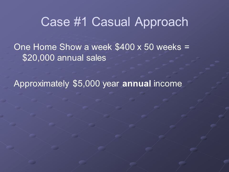 Case #1 Casual Approach One Home Show a week $400 x 50 weeks = $20,000 annual sales Approximately $5,000 year annual income