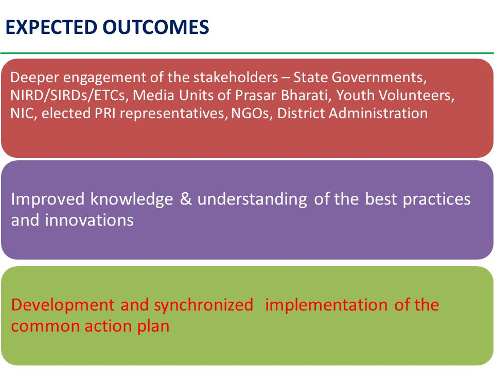 EXPECTED OUTCOMES Deeper engagement of the stakeholders – State Governments, NIRD/SIRDs/ETCs, Media Units of Prasar Bharati, Youth Volunteers, NIC, elected PRI representatives, NGOs, District Administration Development and synchronized implementation of the common action plan Improved knowledge & understanding of the best practices and innovations